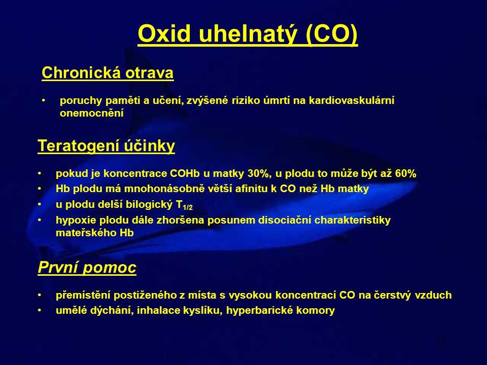 Oxid uhelnatý (CO) Chronická otrava Teratogení účinky První pomoc