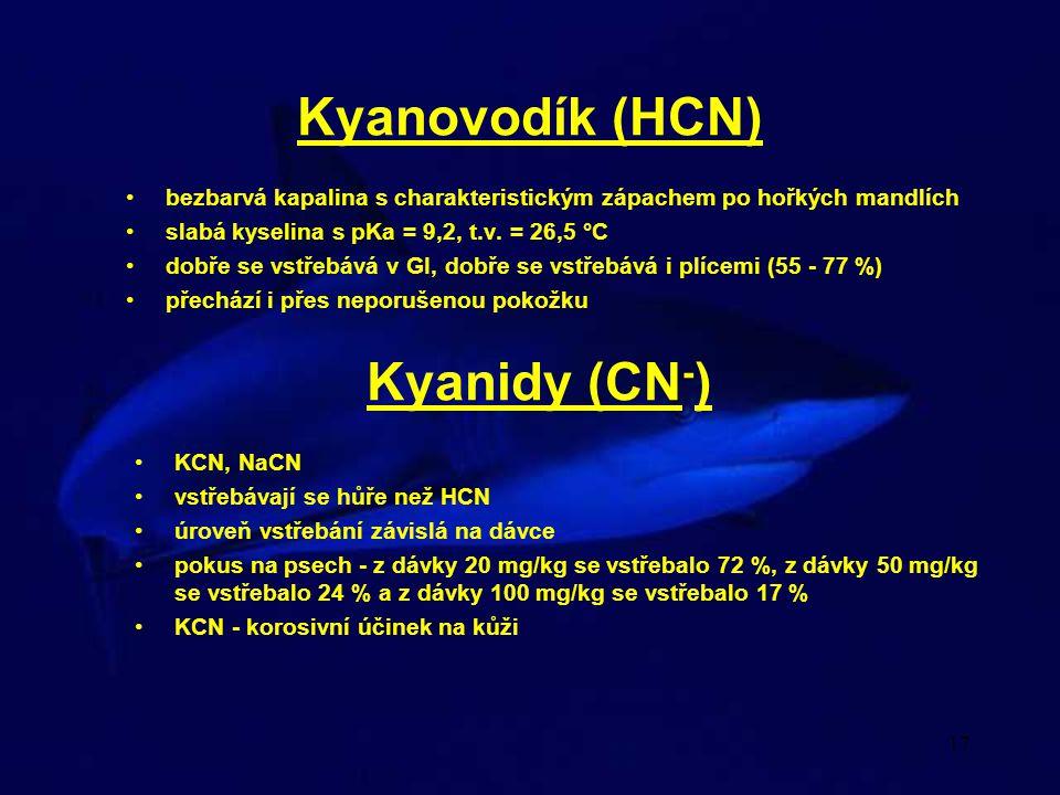 Kyanovodík (HCN) Kyanidy (CN-)