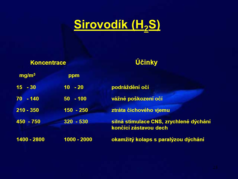 Sirovodík (H2S) Koncentrace Účinky mg/m3 ppm