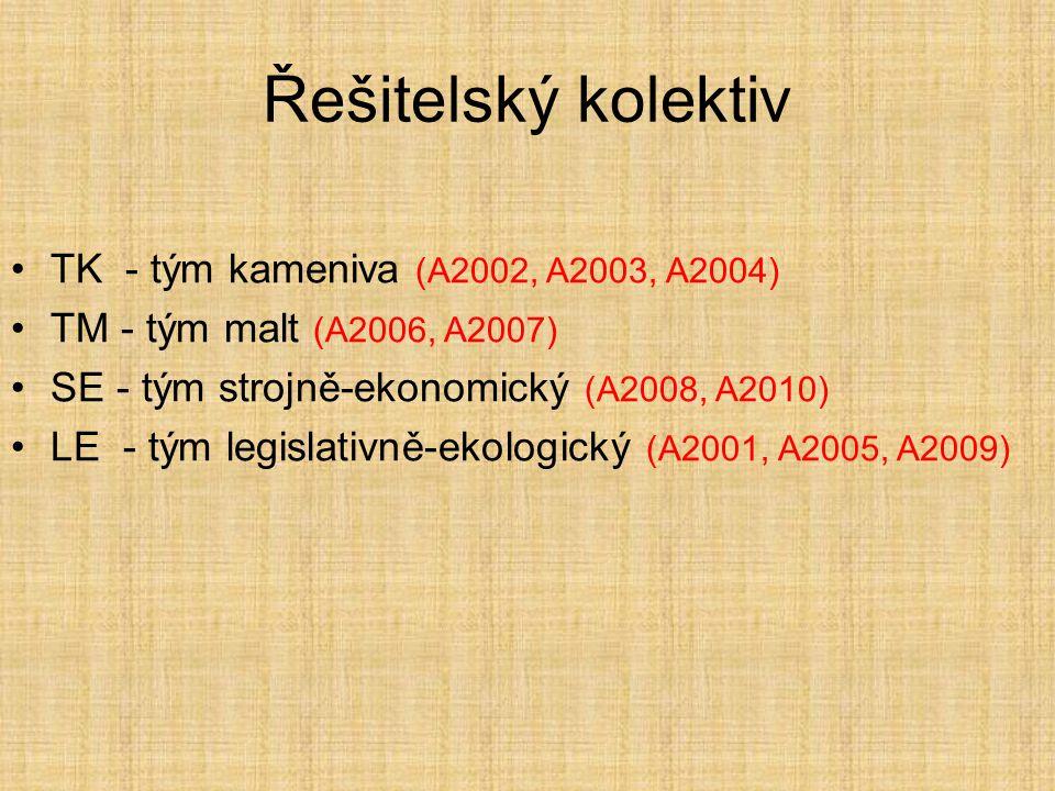 Řešitelský kolektiv TK - tým kameniva (A2002, A2003, A2004)
