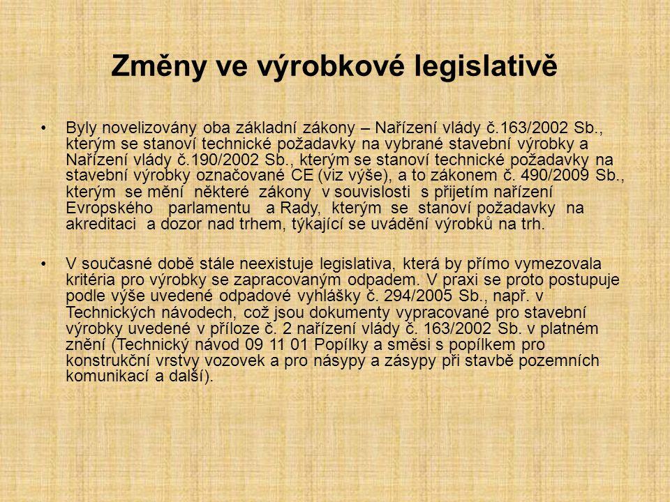 Změny ve výrobkové legislativě