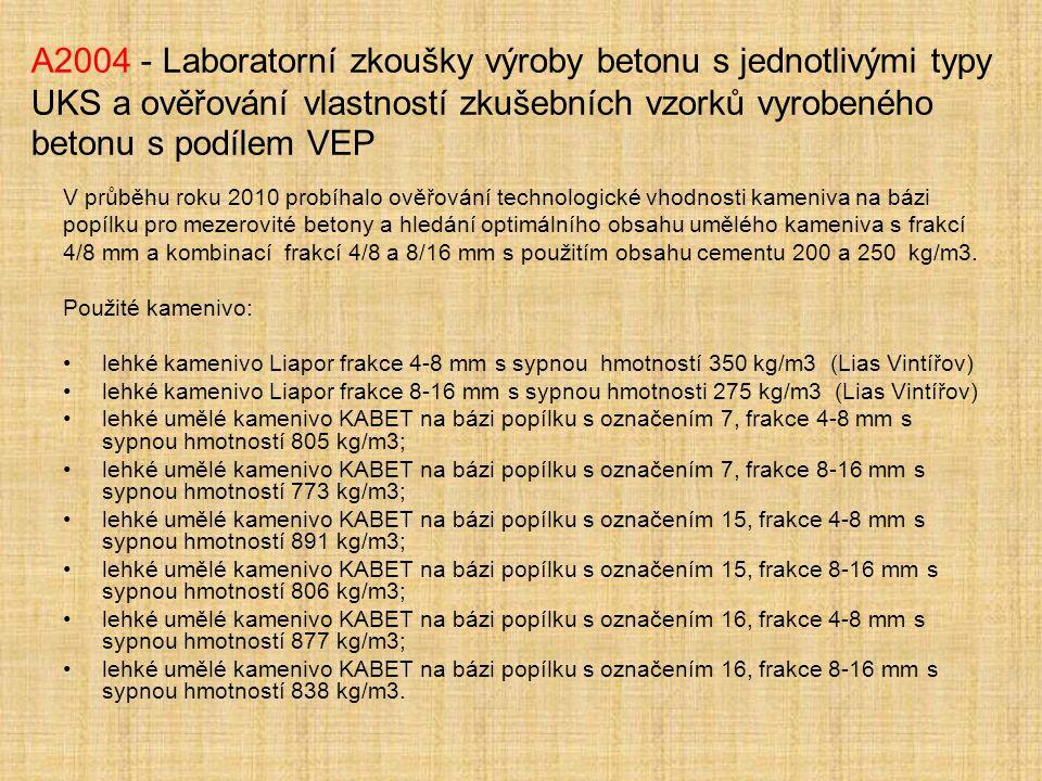 A2004 - Laboratorní zkoušky výroby betonu s jednotlivými typy UKS a ověřování vlastností zkušebních vzorků vyrobeného betonu s podílem VEP