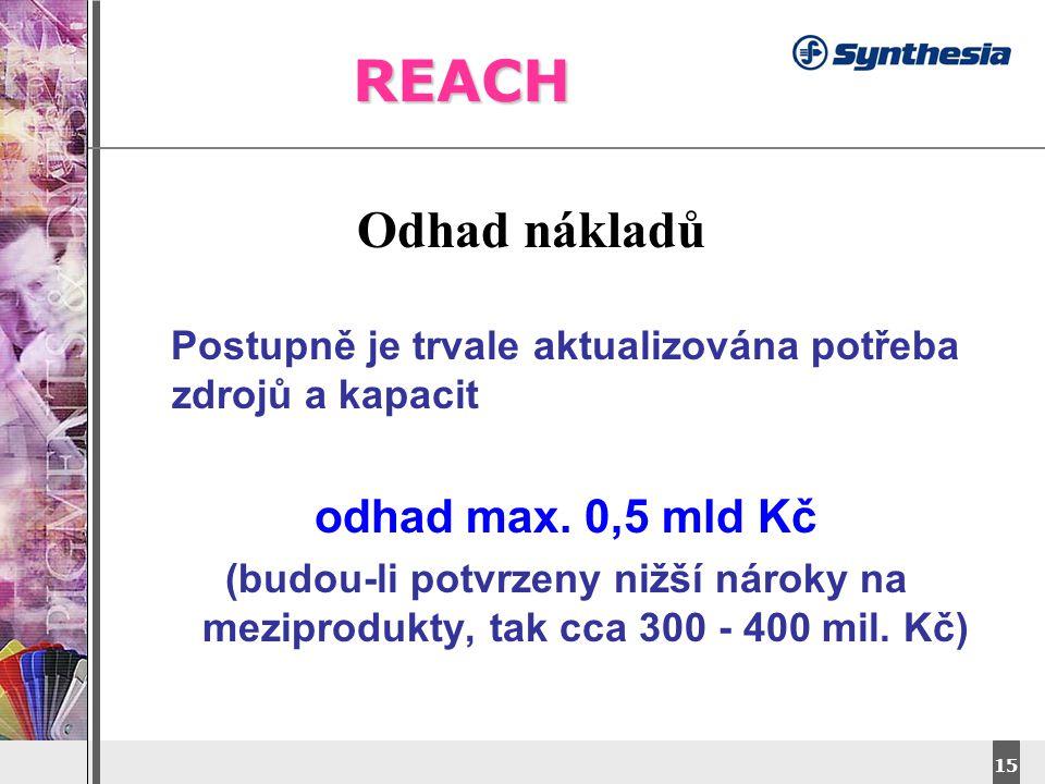 REACH Odhad nákladů odhad max. 0,5 mld Kč