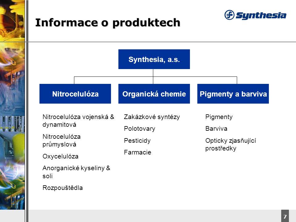 Informace o produktech