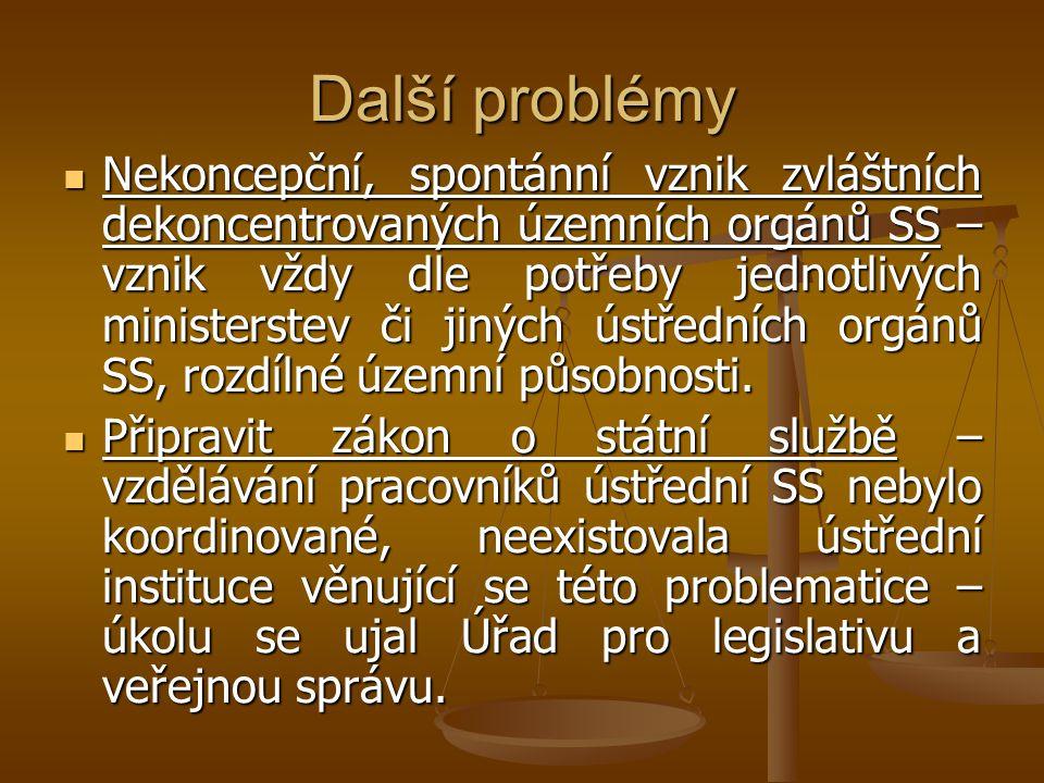 Další problémy