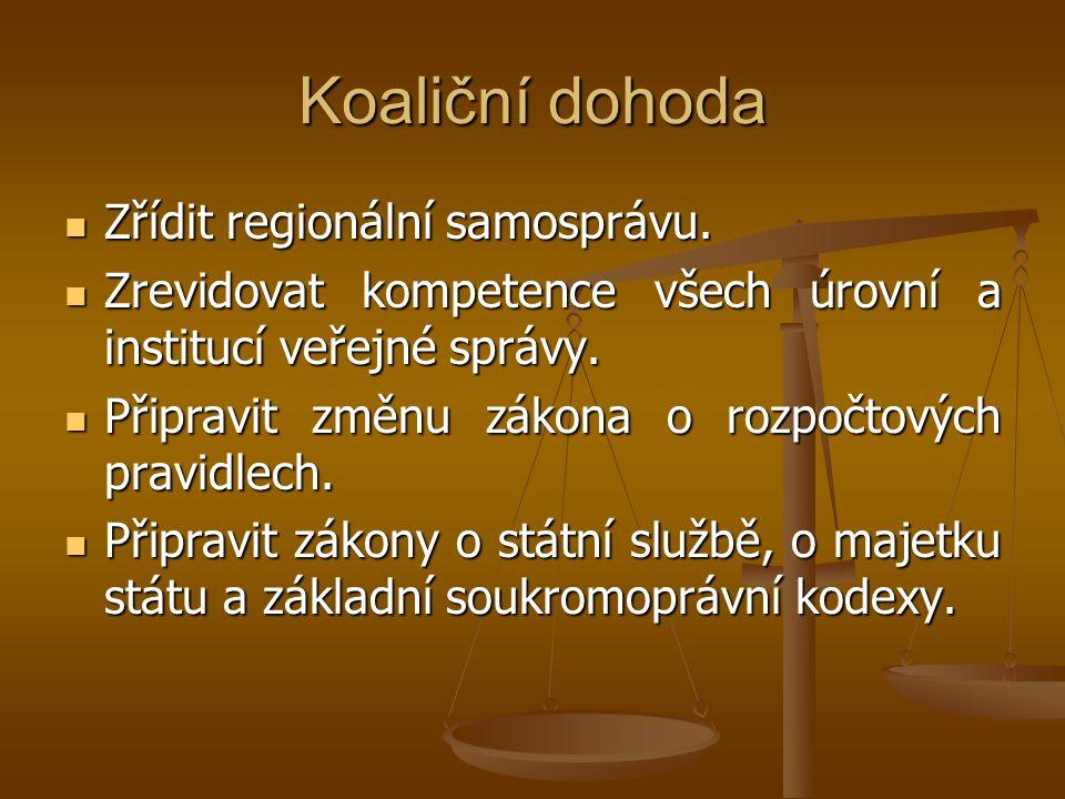 Koaliční dohoda Zřídit regionální samosprávu.