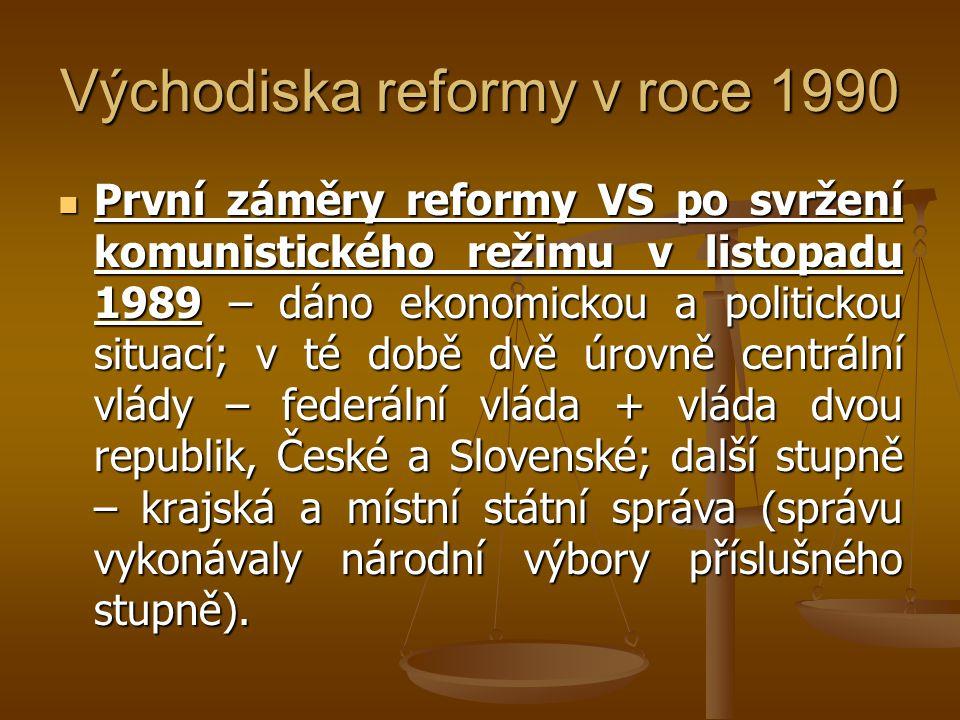 Východiska reformy v roce 1990