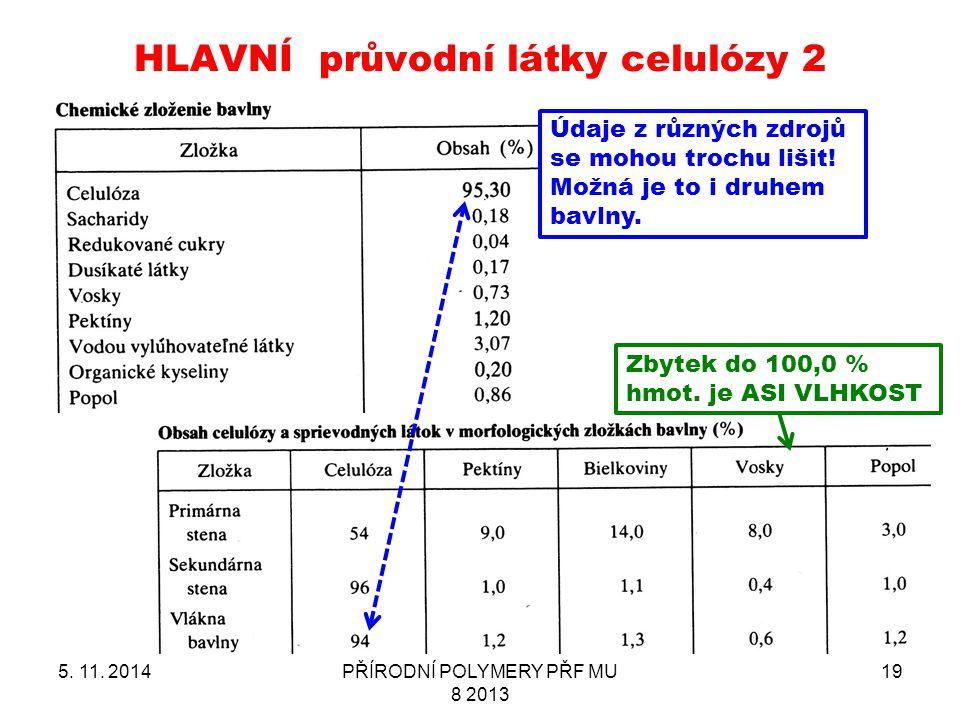 HLAVNÍ průvodní látky celulózy 2