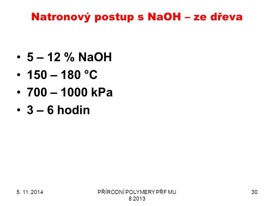 Natronový postup s NaOH – ze dřeva