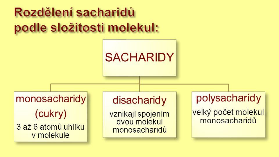 Rozdělení sacharidů podle složitosti molekul: