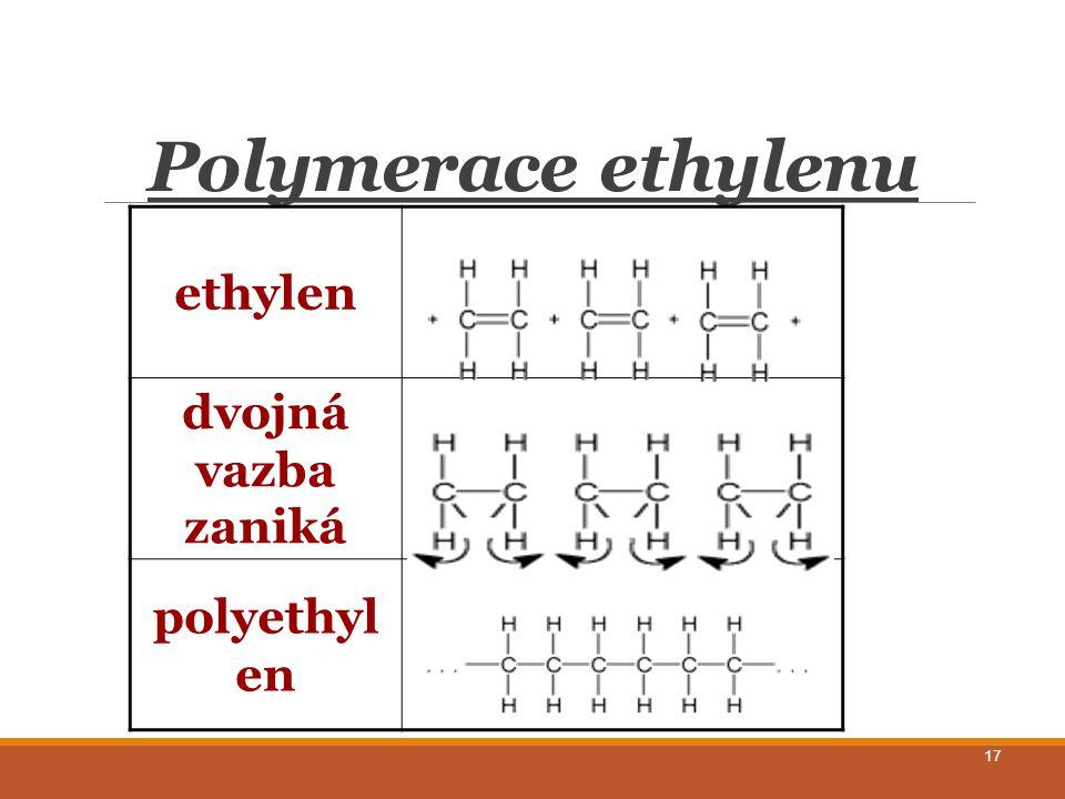 Polymerace ethylenu ethylen dvojná vazba zaniká polyethylen