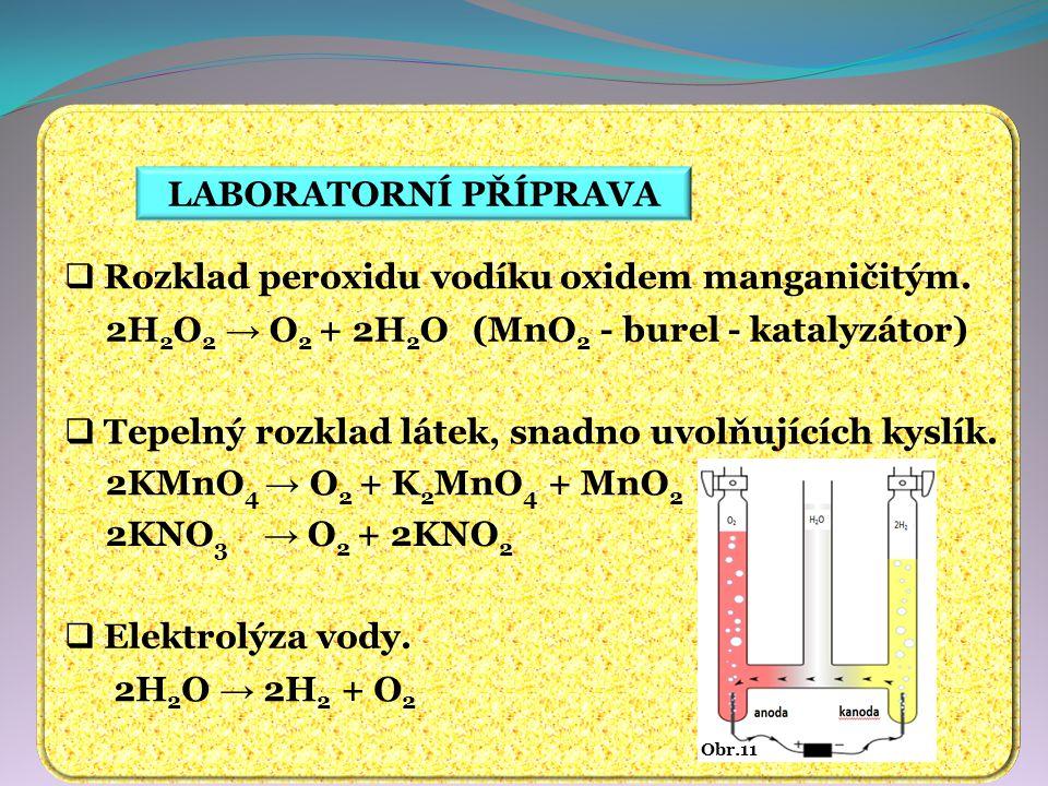 Rozklad peroxidu vodíku oxidem manganičitým.