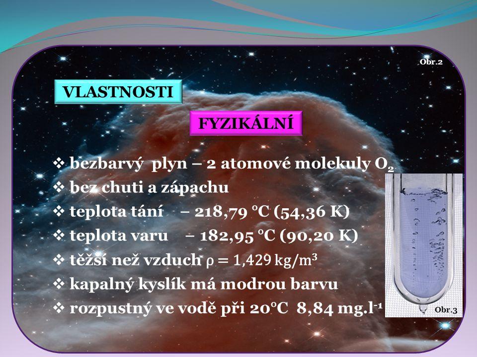 bezbarvý plyn – 2 atomové molekuly O2