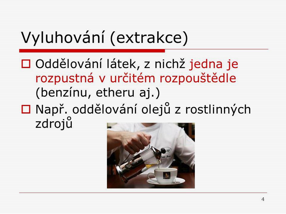 Vyluhování (extrakce)