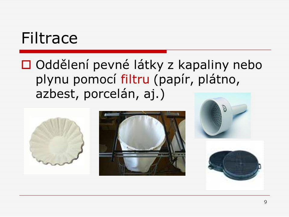 Filtrace Oddělení pevné látky z kapaliny nebo plynu pomocí filtru (papír, plátno, azbest, porcelán, aj.)