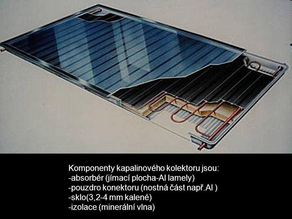 Komponenty kapalinového kolektoru jsou: -absorbér (jímací plocha-Al lamely) -pouzdro konektoru (nostná část např.Al ) -sklo(3,2-4 mm kalené) -izolace (minerální vlna)