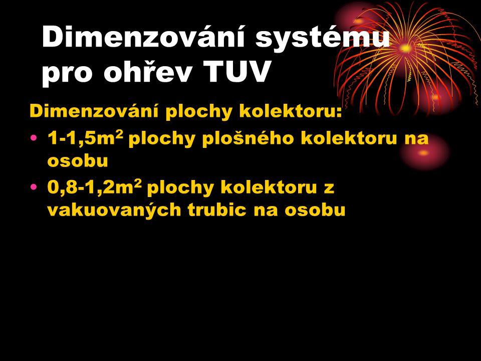 Dimenzování systému pro ohřev TUV