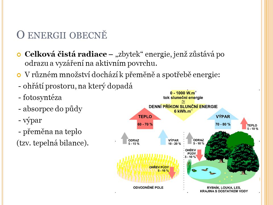 """O energii obecně Celková čistá radiace – """"zbytek energie, jenž zůstává po odrazu a vyzáření na aktivním povrchu."""