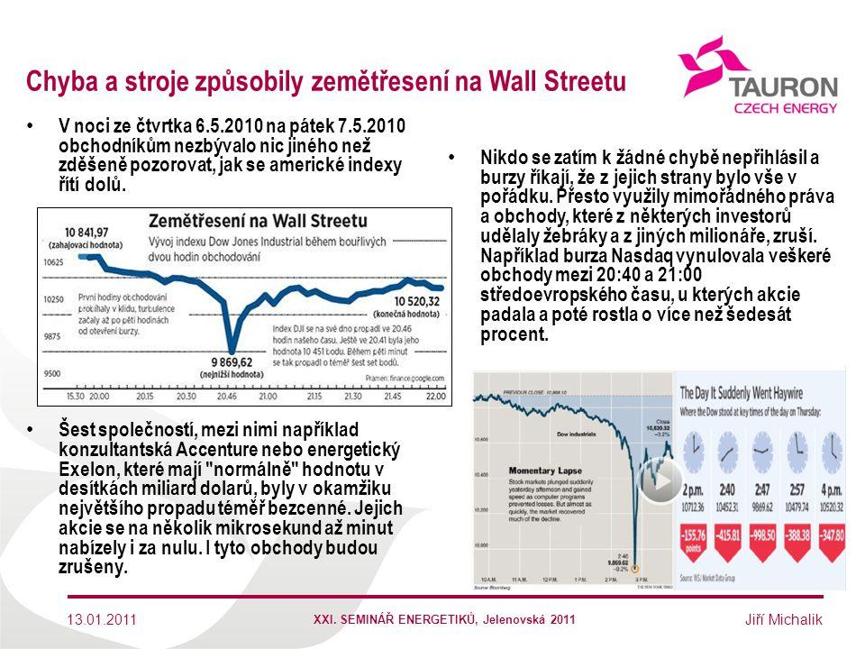 Chyba a stroje způsobily zemětřesení na Wall Streetu