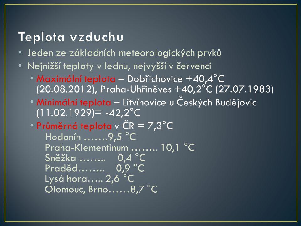 Teplota vzduchu Jeden ze základních meteorologických prvků