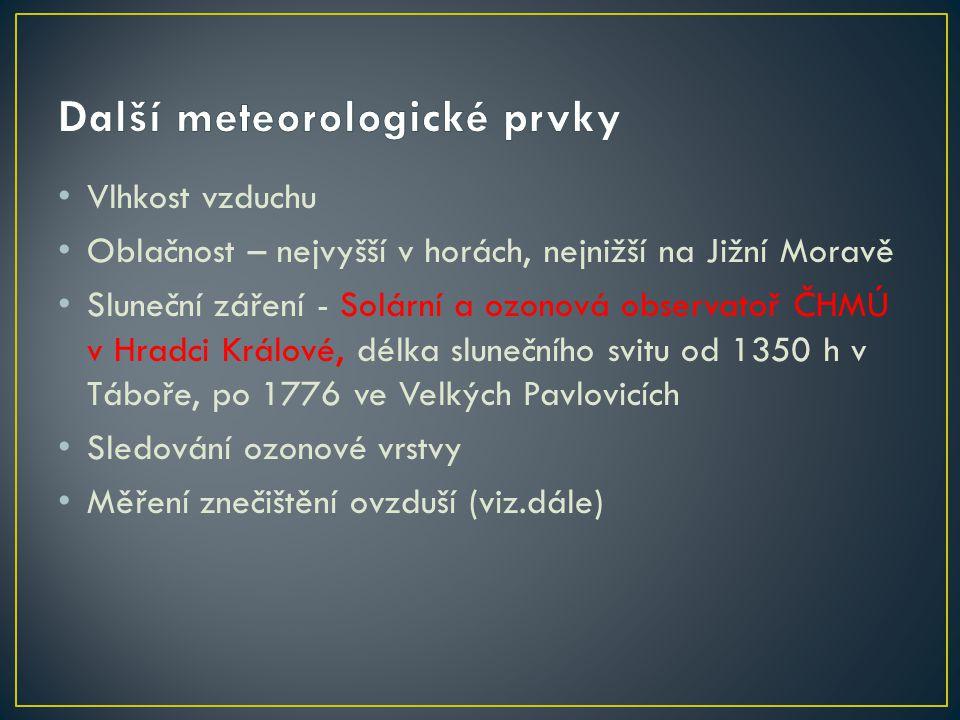 Další meteorologické prvky