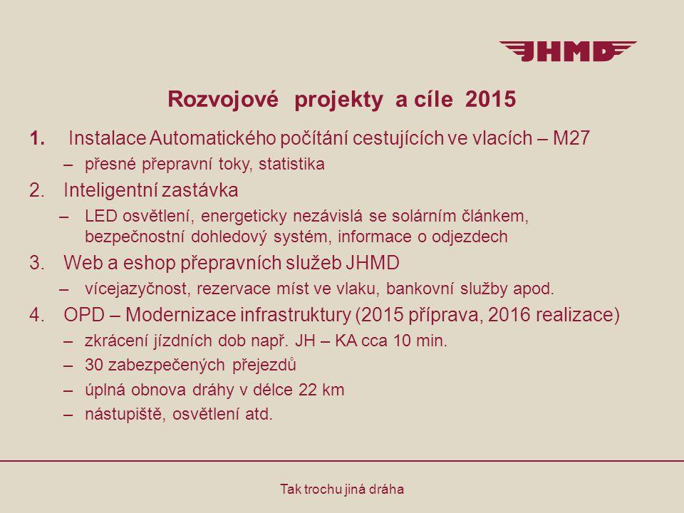 Rozvojové projekty a cíle 2015