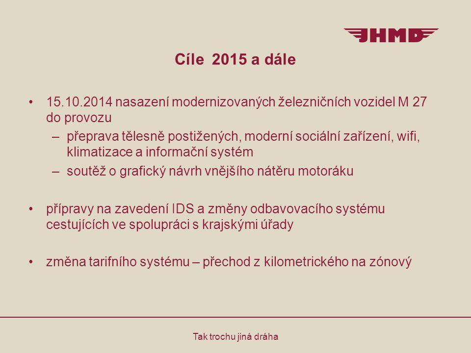 Cíle 2015 a dále 15.10.2014 nasazení modernizovaných železničních vozidel M 27 do provozu.