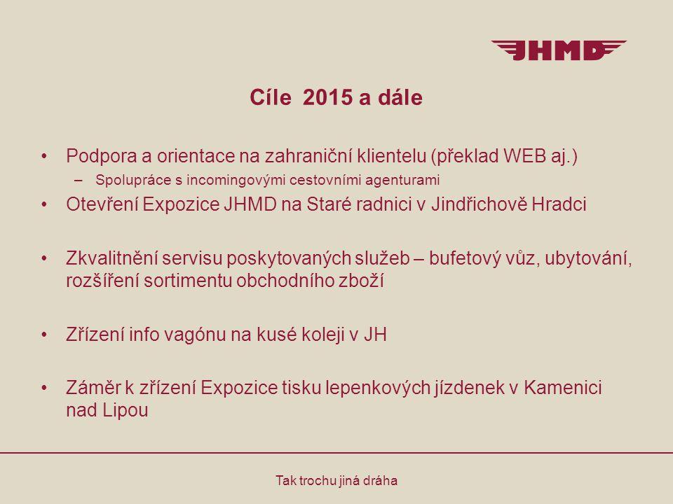 Cíle 2015 a dále Podpora a orientace na zahraniční klientelu (překlad WEB aj.) Spolupráce s incomingovými cestovními agenturami.