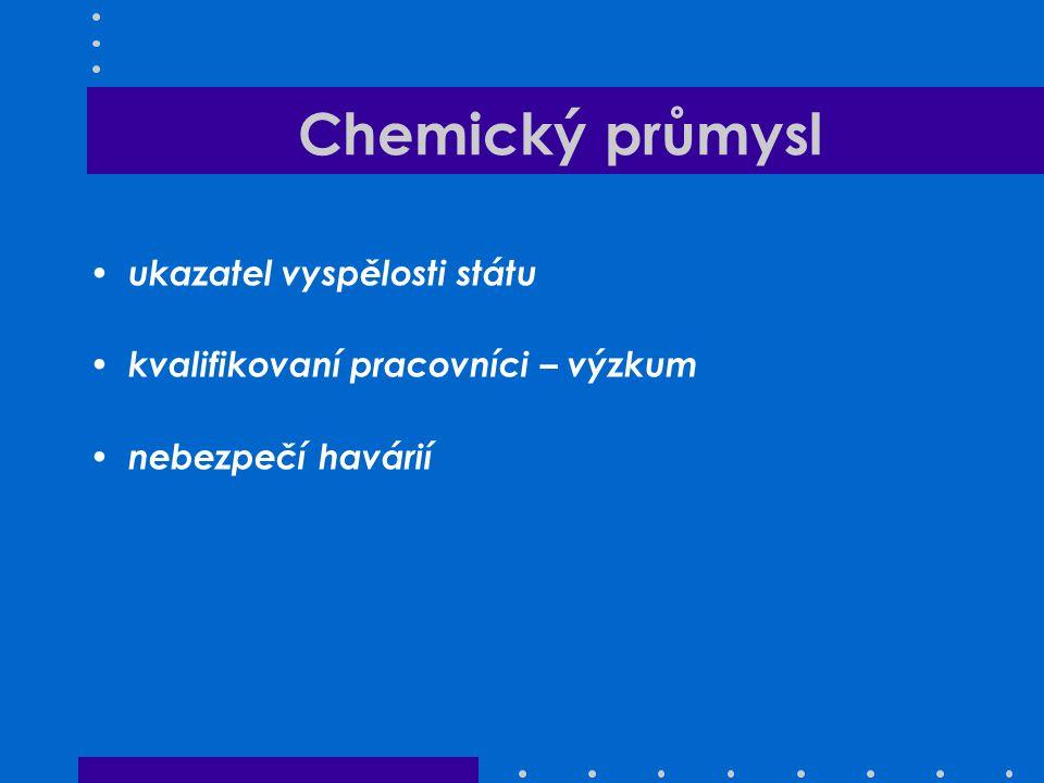 Chemický průmysl ukazatel vyspělosti státu