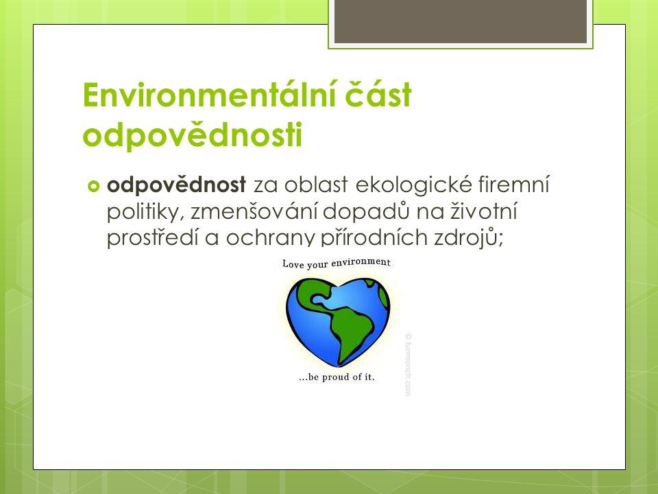 Environmentální část odpovědnosti