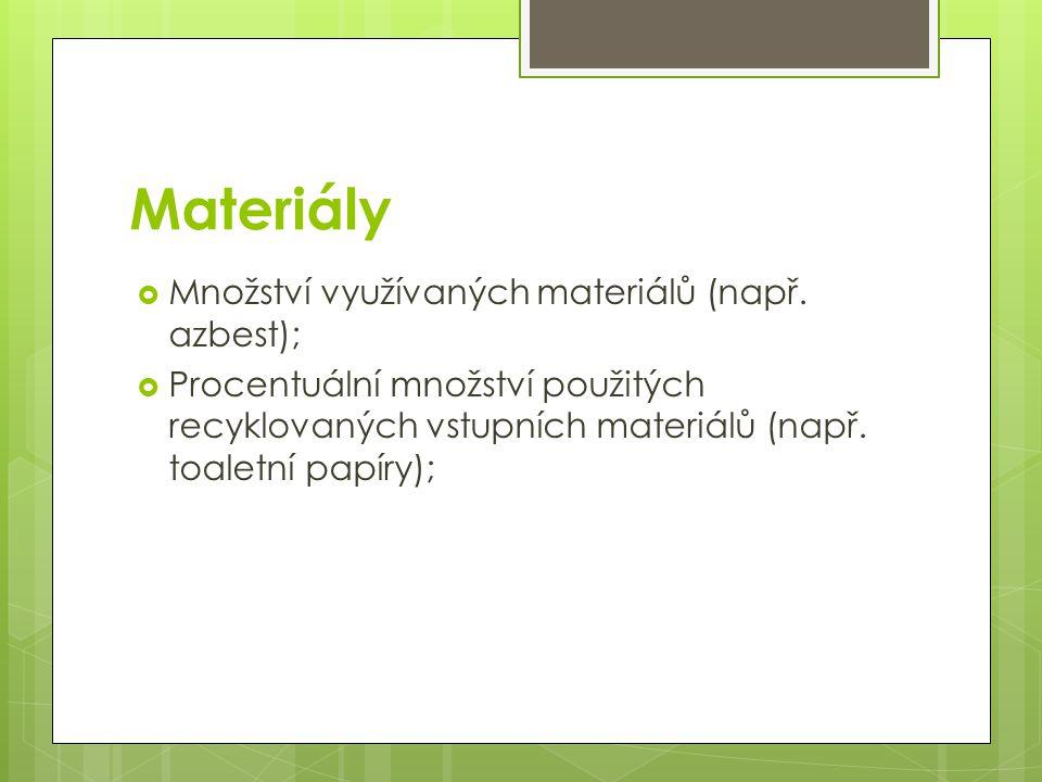 Materiály Množství využívaných materiálů (např. azbest);