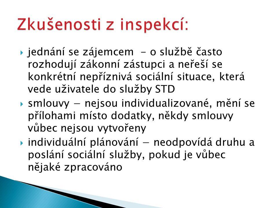 Zkušenosti z inspekcí: