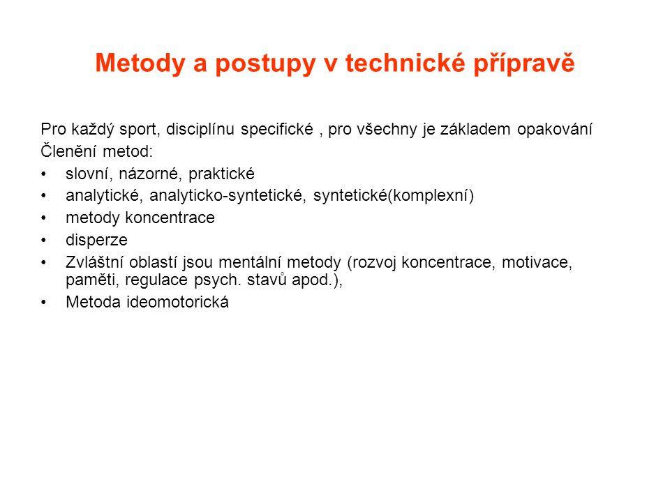 Metody a postupy v technické přípravě