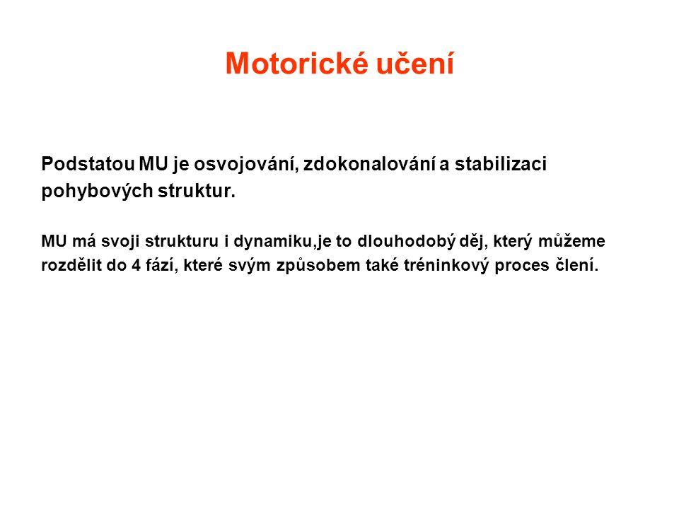 Motorické učení Podstatou MU je osvojování, zdokonalování a stabilizaci. pohybových struktur.