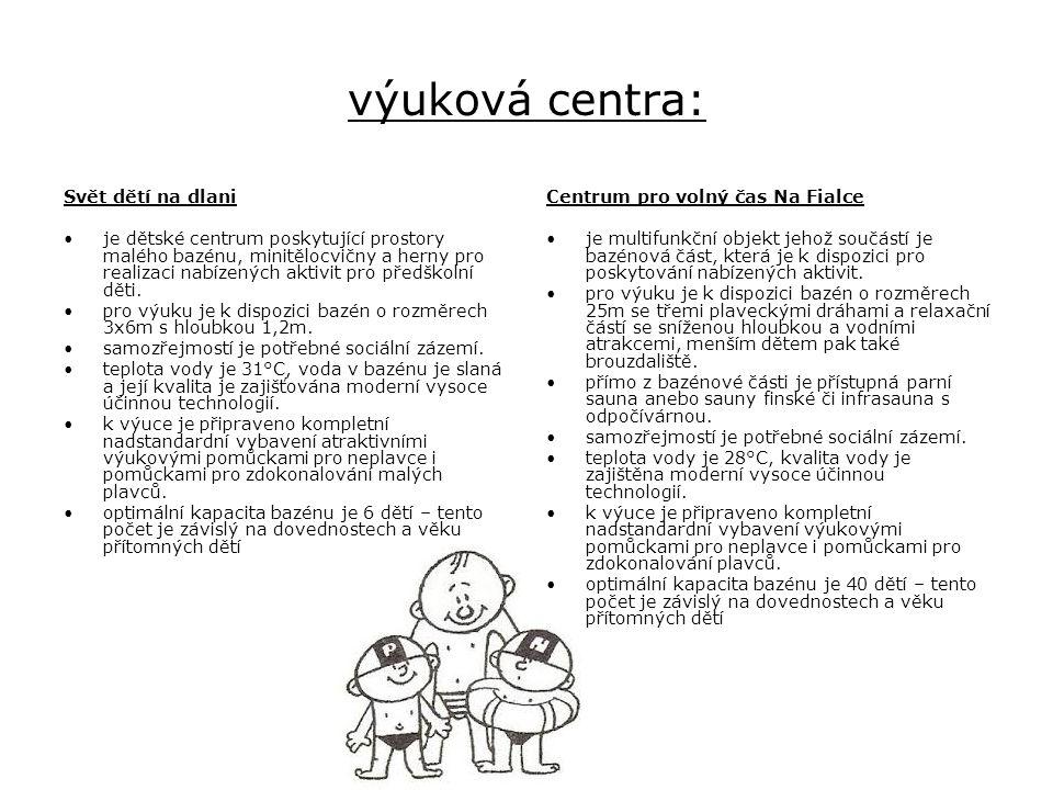 výuková centra: Svět dětí na dlani