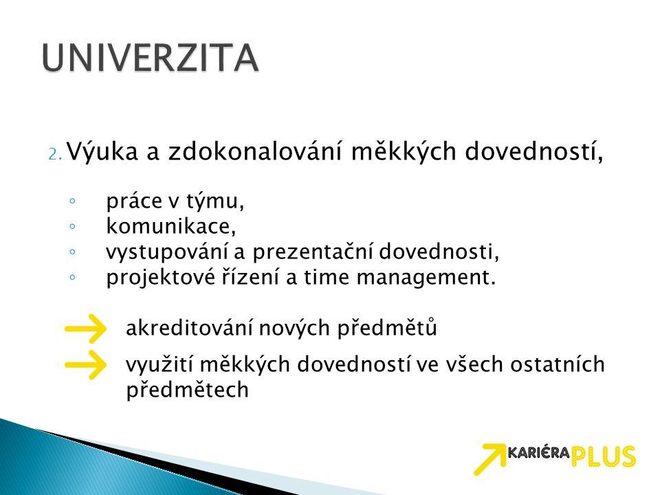 UNIVERZITA Výuka a zdokonalování měkkých dovedností, práce v týmu,