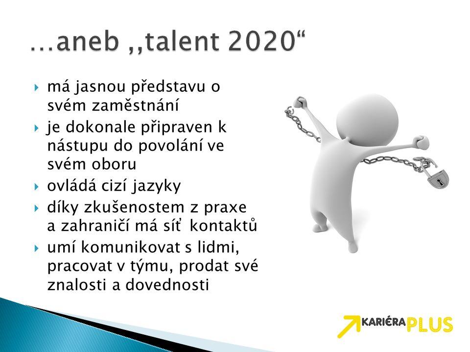…aneb ,,talent 2020 má jasnou představu o svém zaměstnání