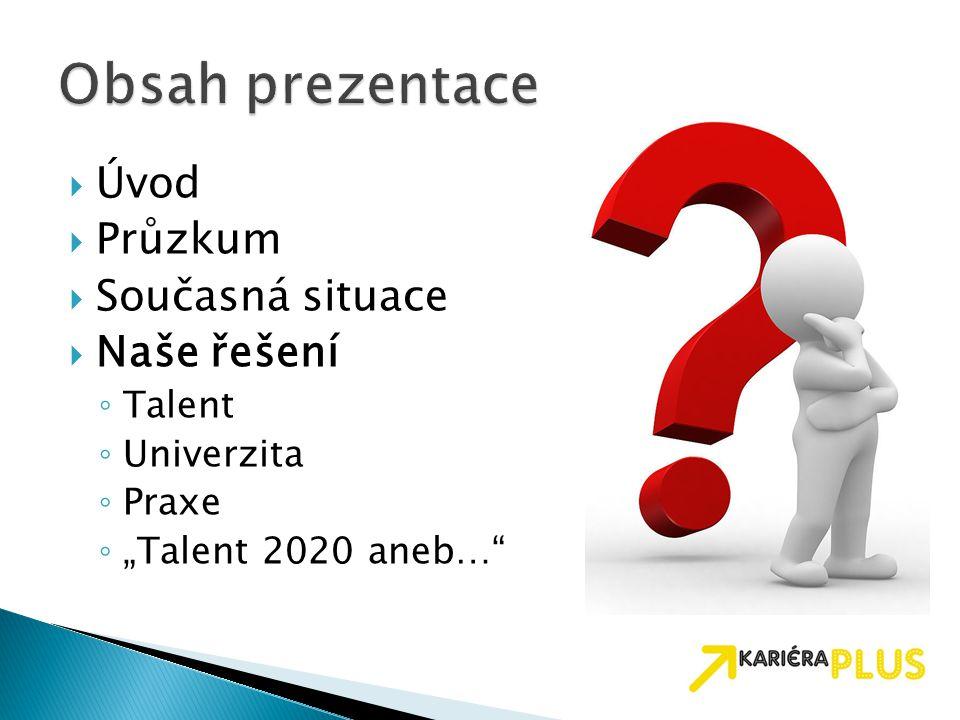 Obsah prezentace Úvod Průzkum Současná situace Naše řešení Talent