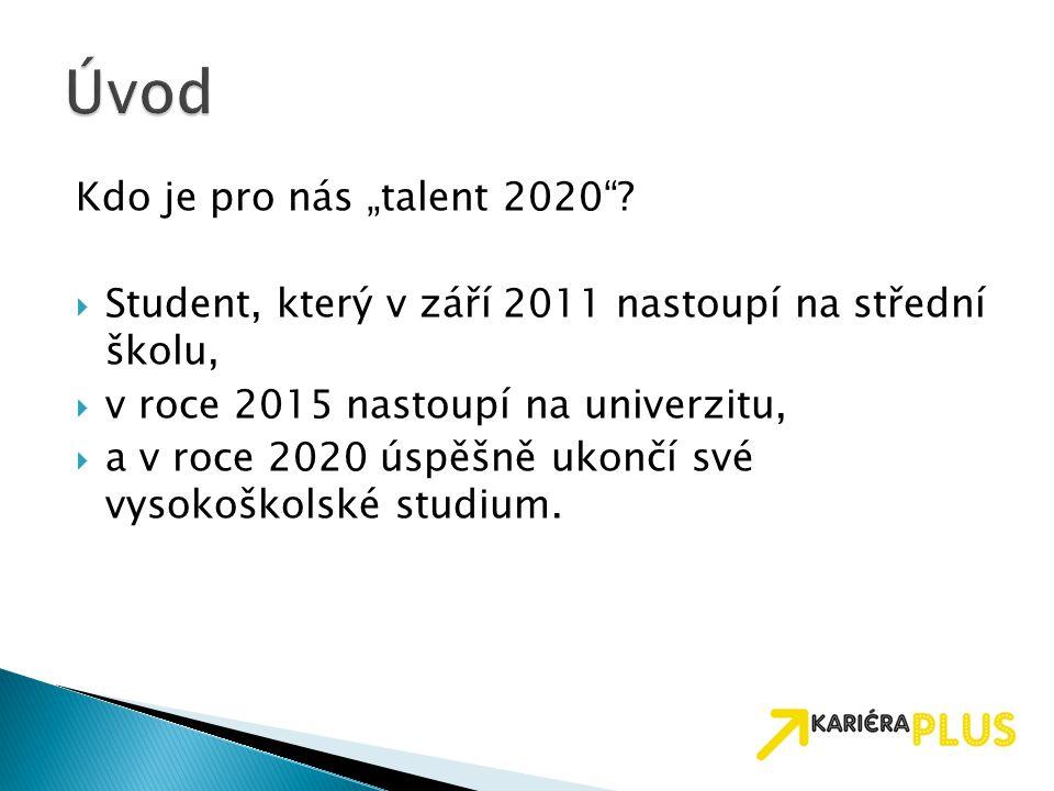 """Úvod Kdo je pro nás """"talent 2020"""