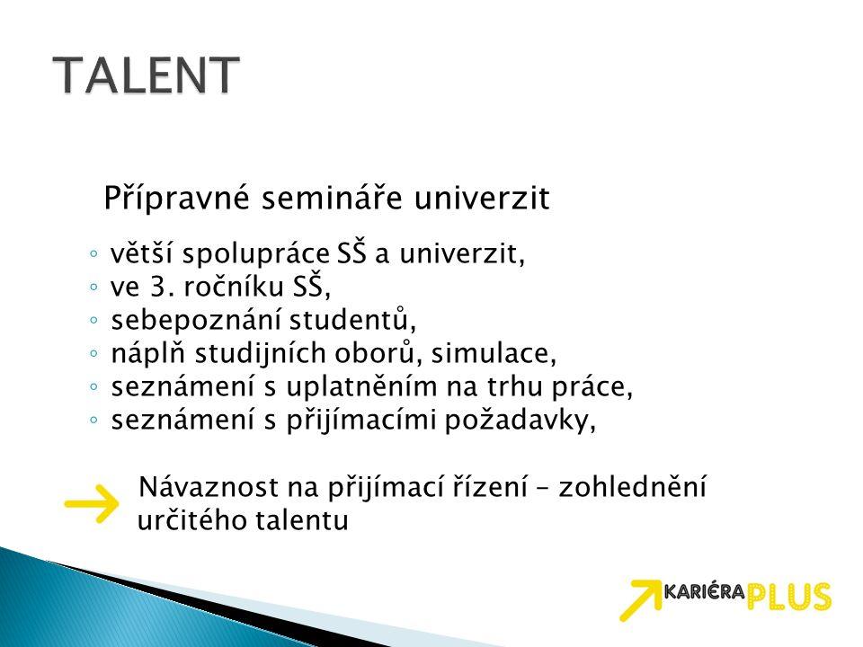 TALENT Přípravné semináře univerzit větší spolupráce SŠ a univerzit,