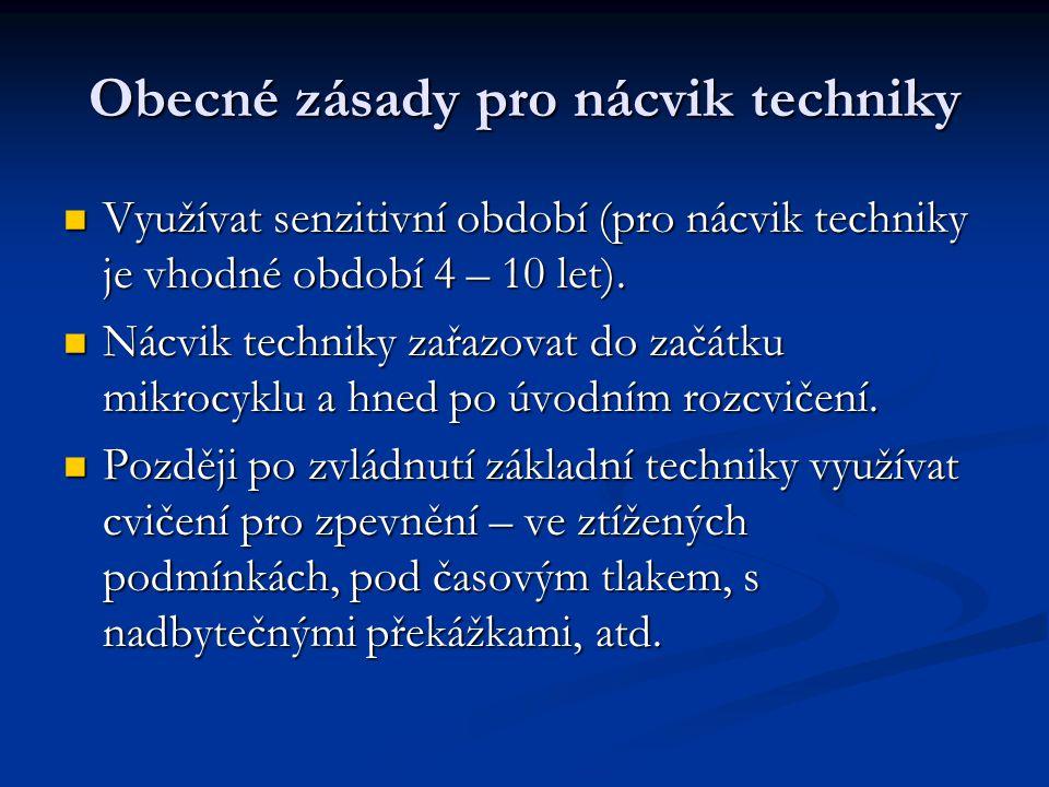 Obecné zásady pro nácvik techniky