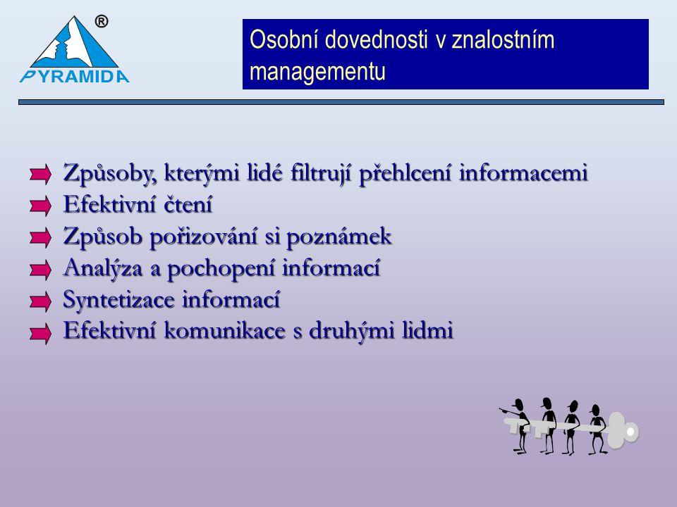 Osobní dovednosti v znalostním managementu