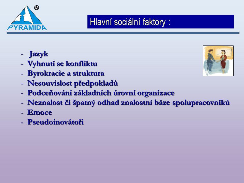 Hlavní sociální faktory :