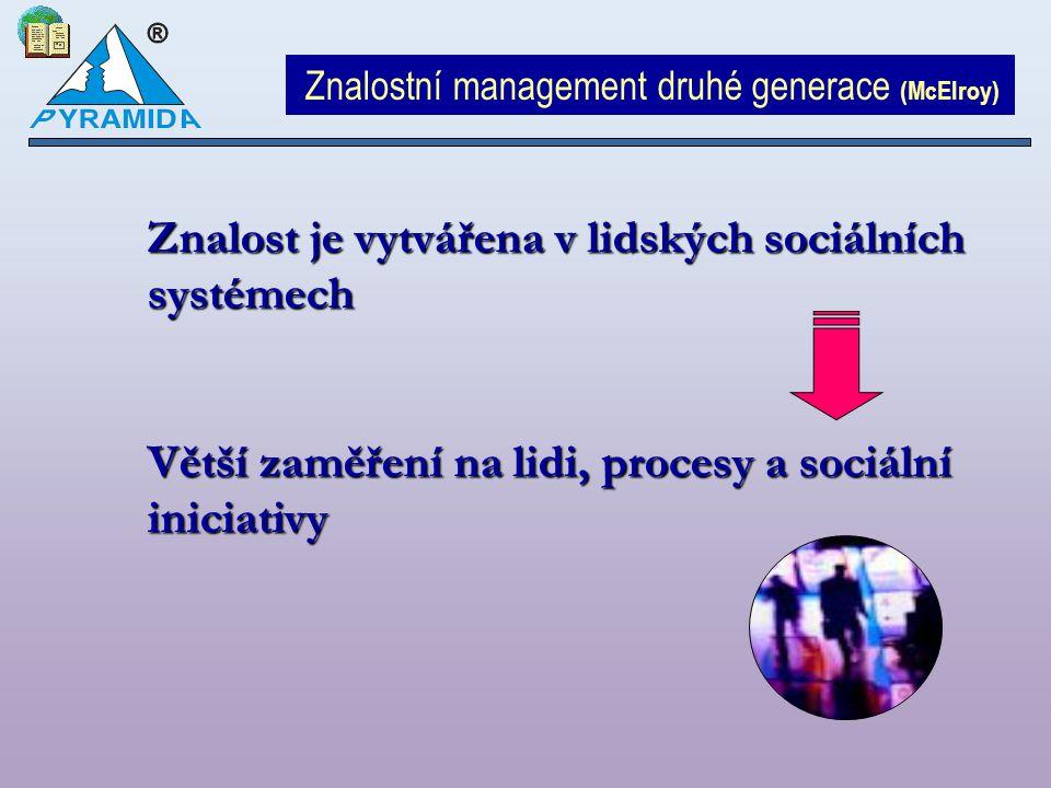 Znalost je vytvářena v lidských sociálních systémech