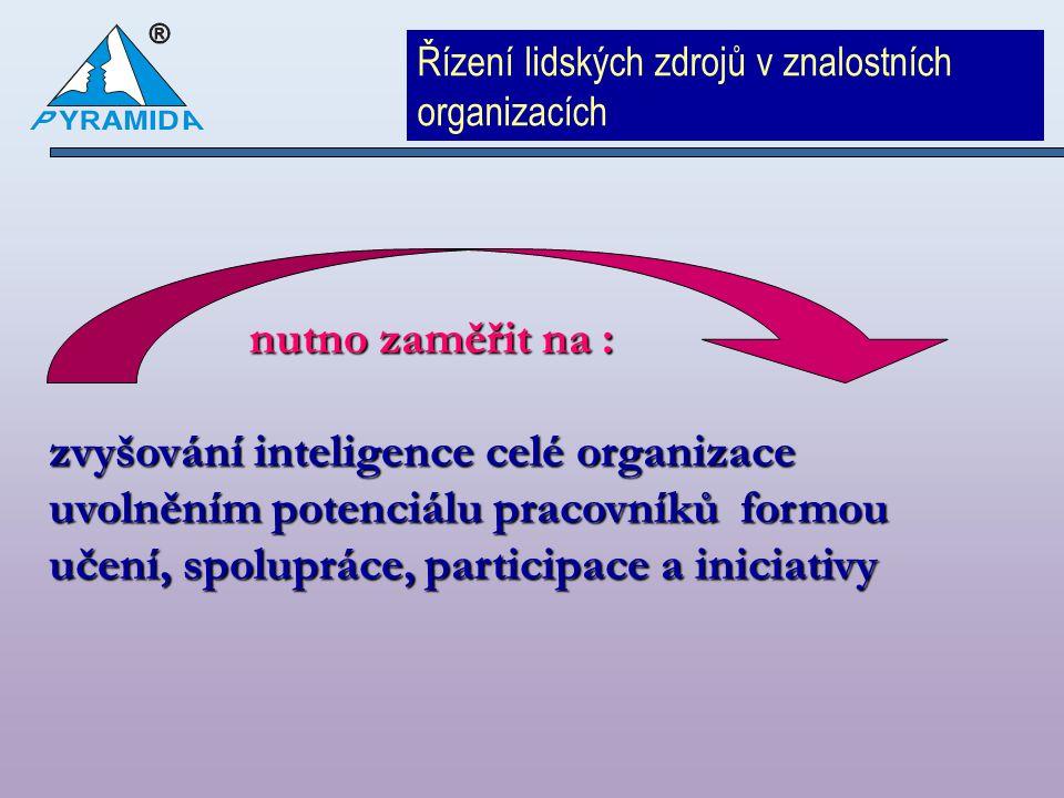 zvyšování inteligence celé organizace