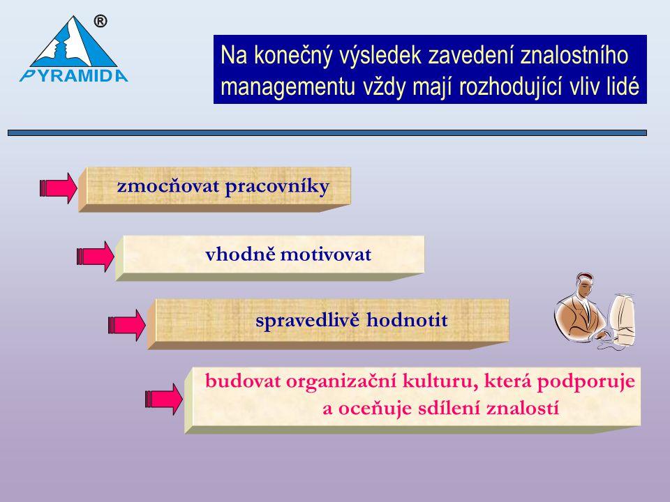 Na konečný výsledek zavedení znalostního managementu vždy mají rozhodující vliv lidé