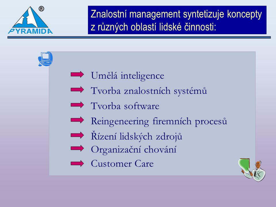 Znalostní management syntetizuje koncepty