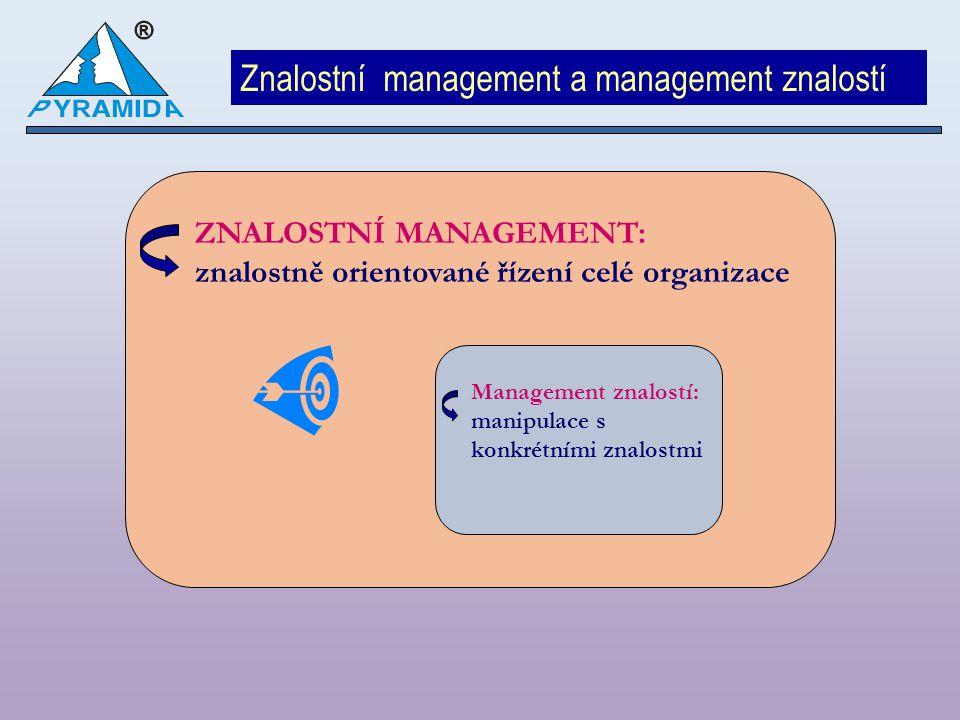 Znalostní management a management znalostí