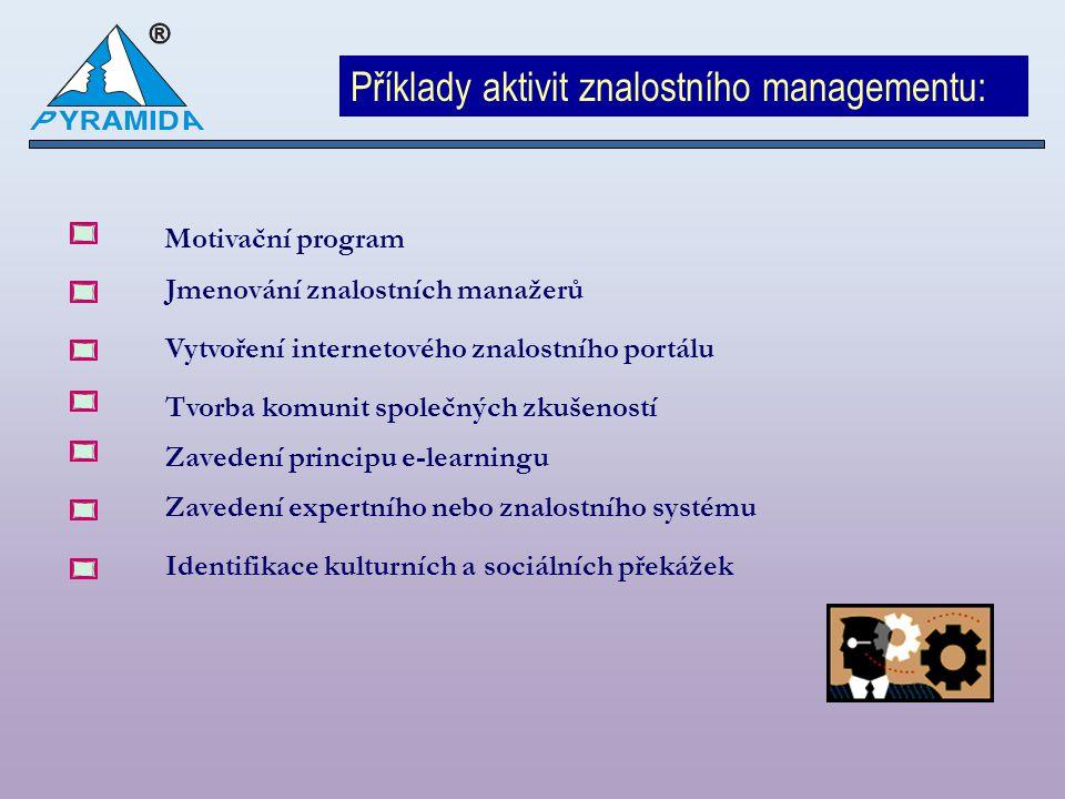 Příklady aktivit znalostního managementu: