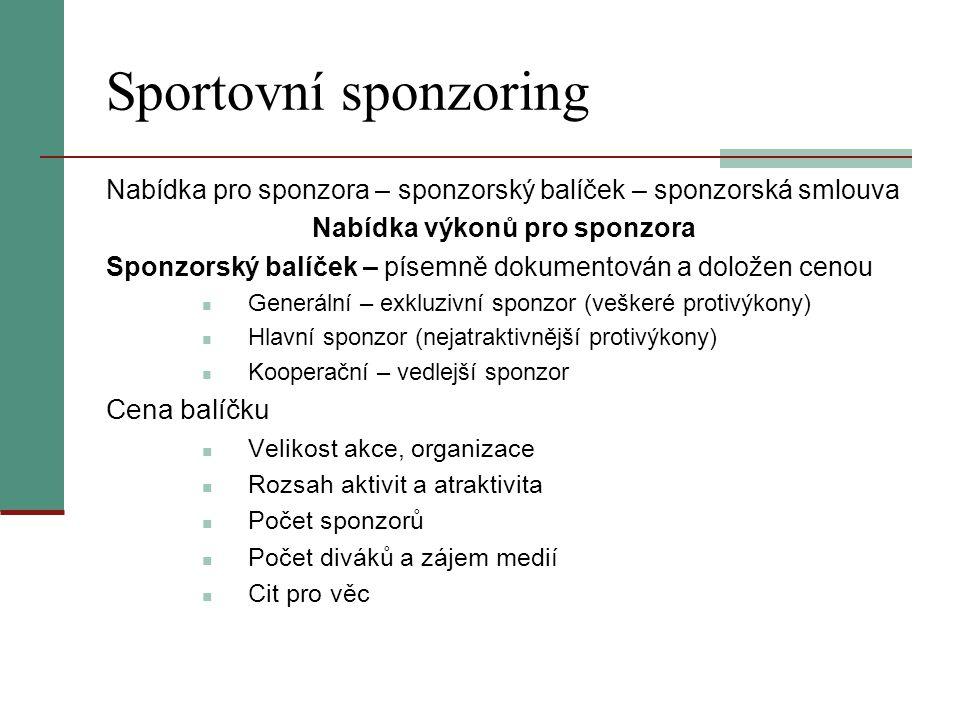 Nabídka výkonů pro sponzora